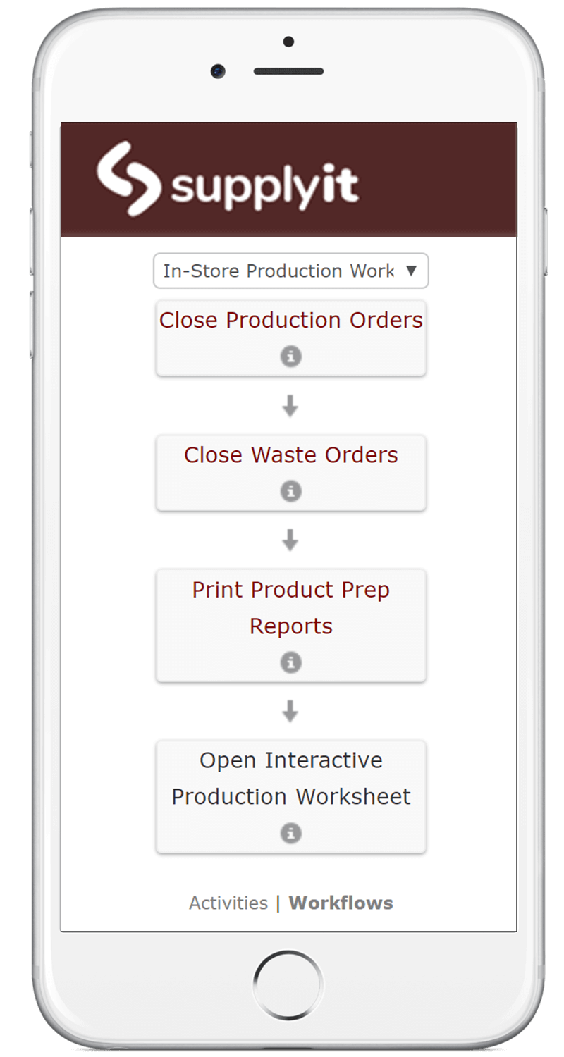 in-store production workflow in Supplyit